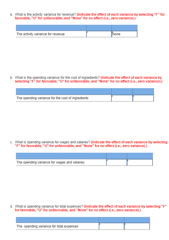Managerial accounting: | Accounting homework help