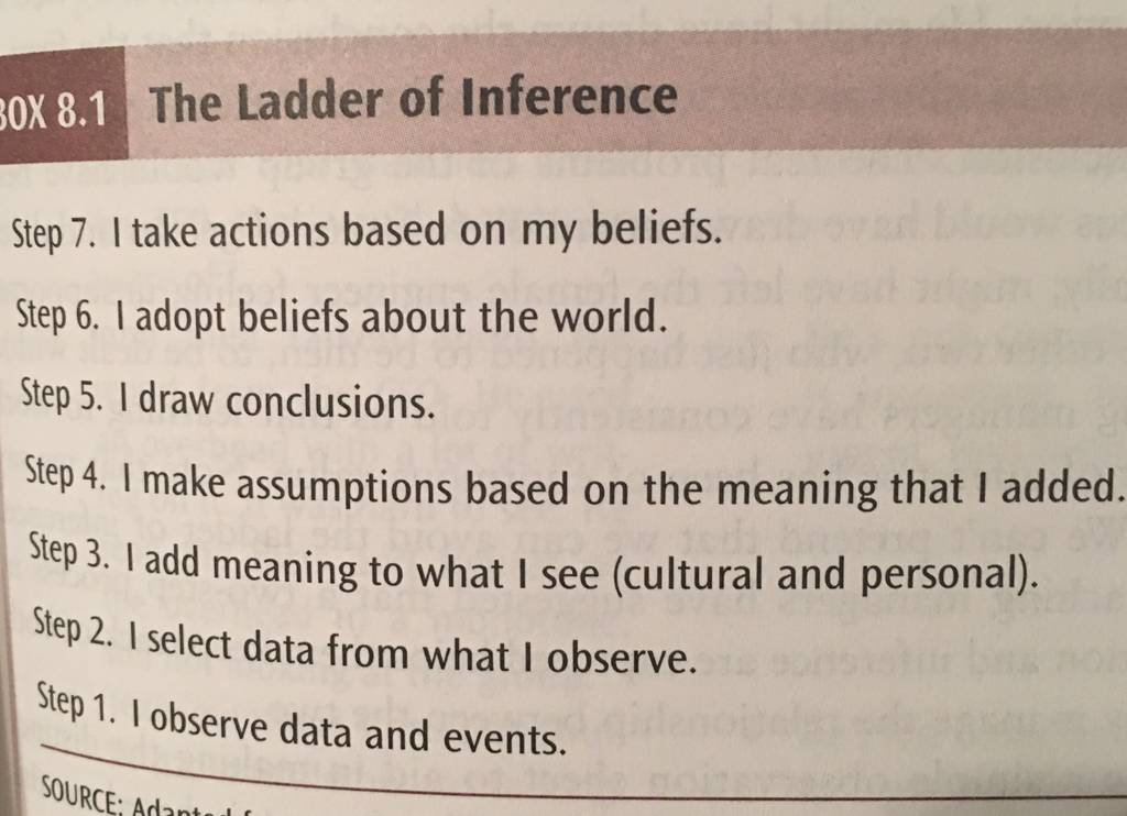 ladder of inference essay The 5 learning disciplines leaders learn to use tools like the 'ladder of inference' and 'reflective inquiry' to practise making their mental models.