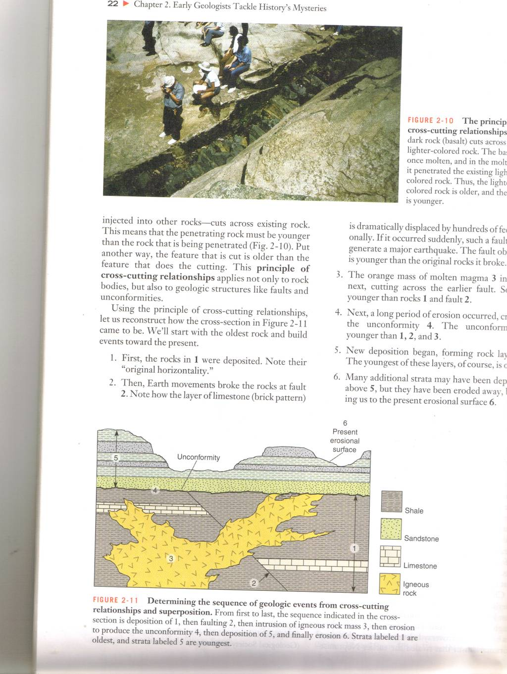 Geology Block Diagram Practice Free Wiring For You Lab Work Historical Science Homework Help Geologic Simple Drawing Stratigraphy